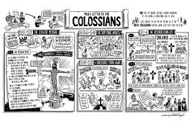 Colossians The Bible Project